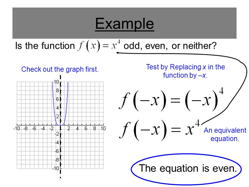 Example The equation is even. Is the function odd, even, or neither