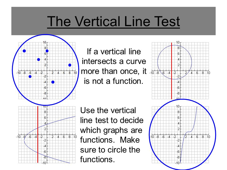 The Vertical Line Test If a vertical line intersects a curve more than once, it is not a function.