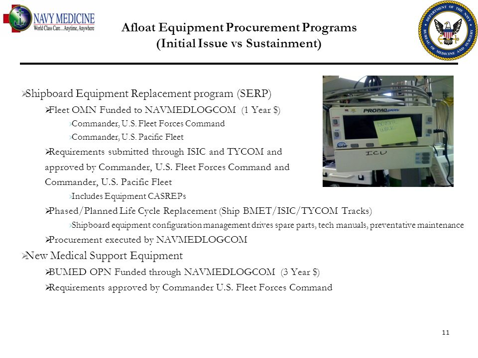 Afloat Equipment Procurement Programs (Initial Issue vs Sustainment)