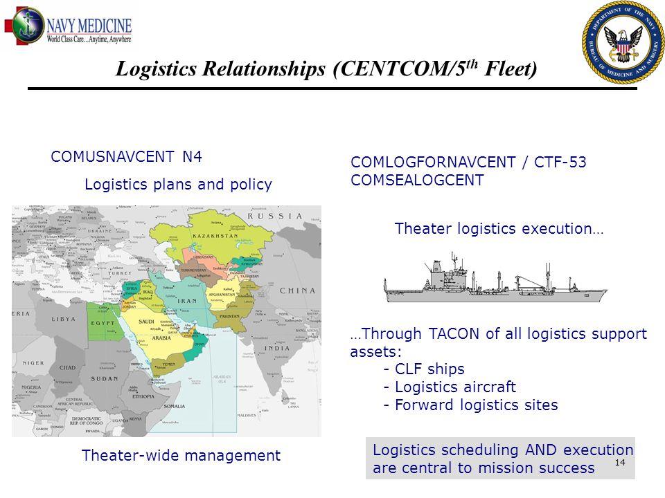 Logistics Relationships (CENTCOM/5th Fleet)