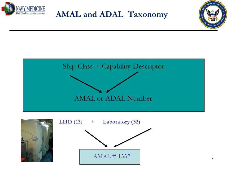 Ship Class + Capability Descriptor