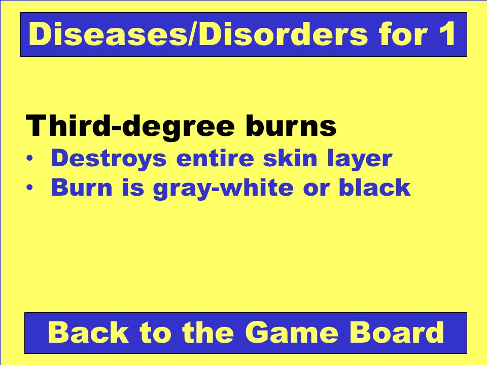 Diseases/Disorders for 1