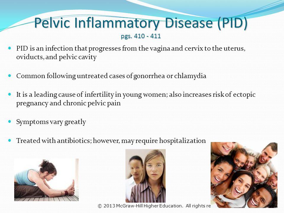 Pelvic Inflammatory Disease (PID) pgs. 410 - 411