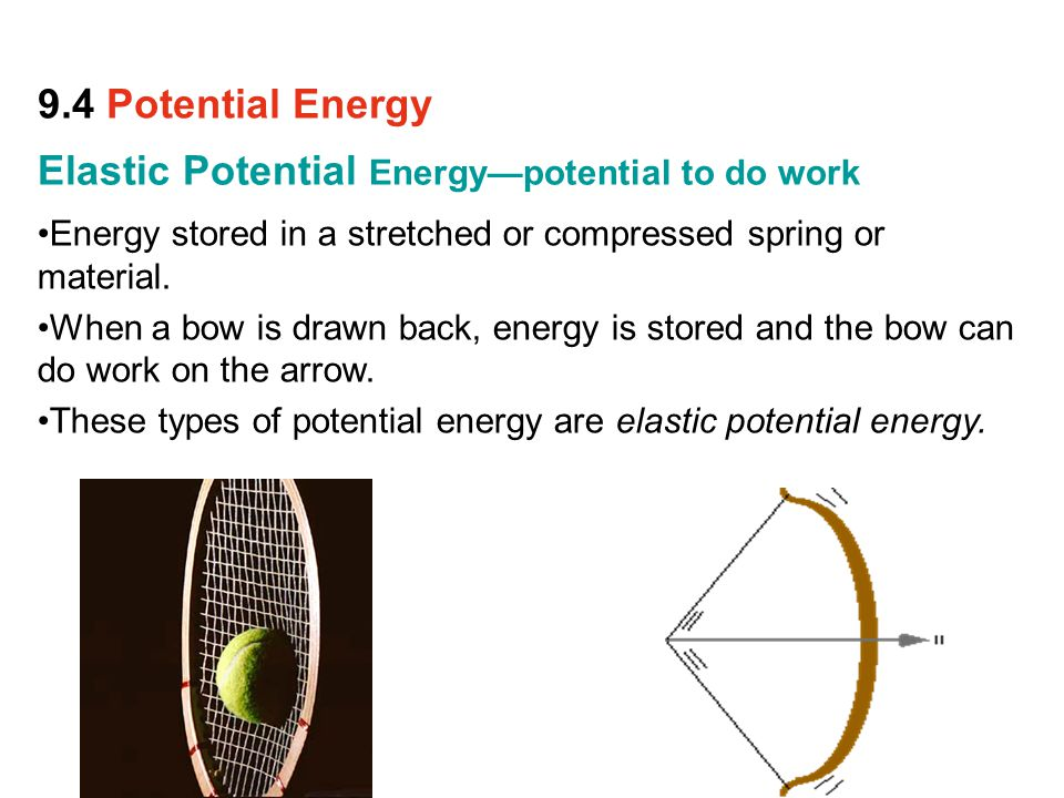 Elastic Potential Energy—potential to do work