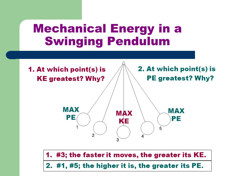 Mechanical Energy in a Swinging Pendulum