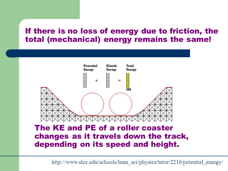 If there is no loss of energy due to friction, the total (mechanical) energy remains the same!