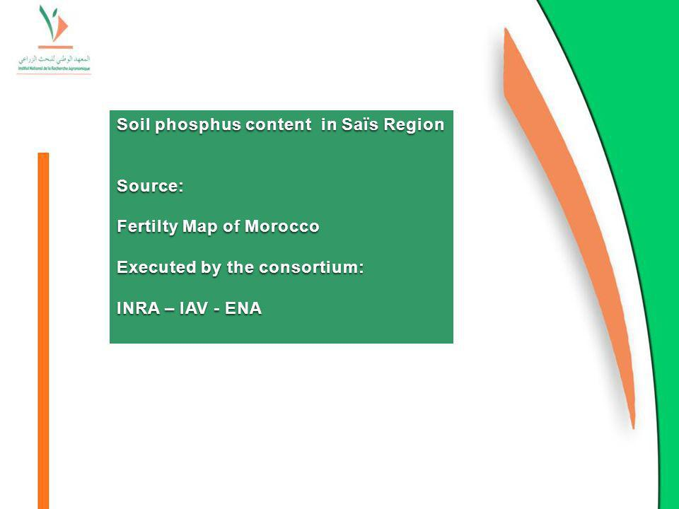 Soil phosphus content in Saïs Region