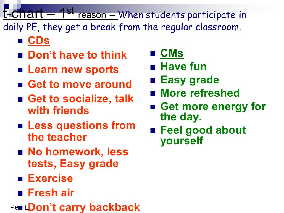 t-chart – 1st reason – When students participate in daily PE, they get a break from the regular classroom.