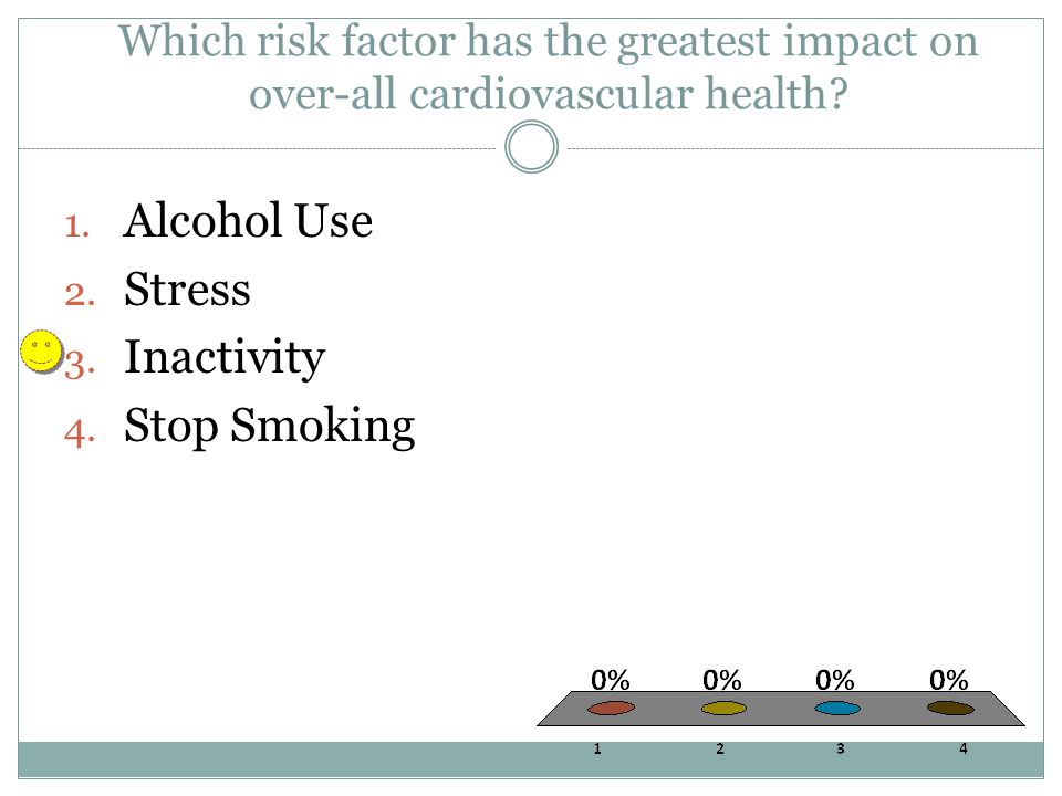 Alcohol Use Stress Inactivity Stop Smoking