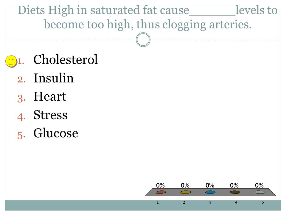 Cholesterol Insulin Heart Stress Glucose