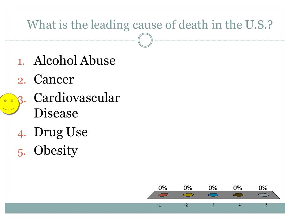 What is the leading cause of death in the U.S.