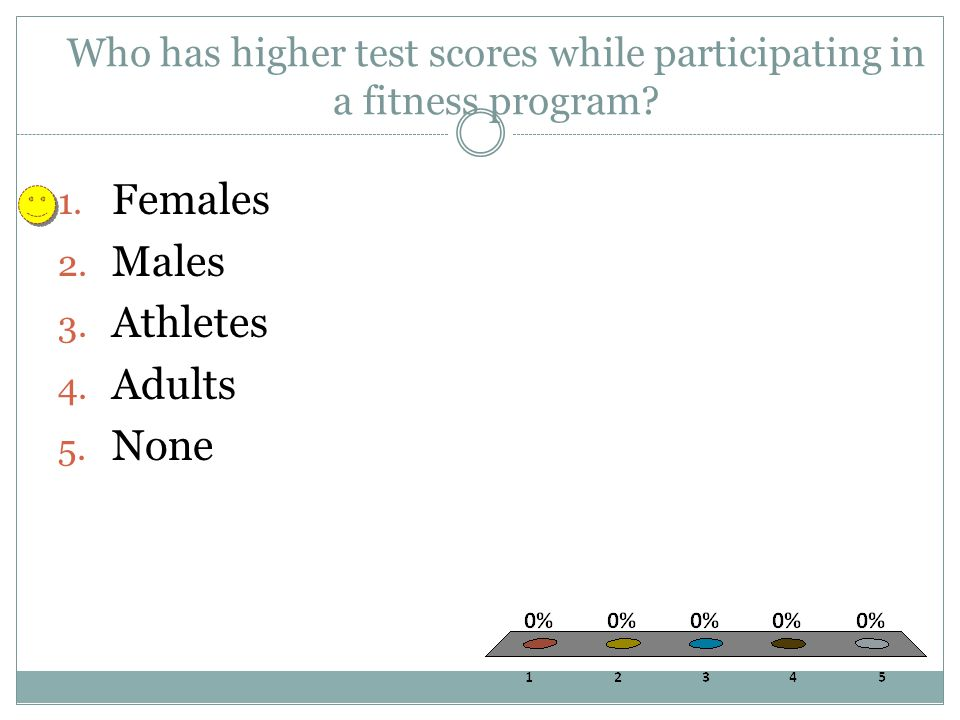 Who has higher test scores while participating in a fitness program