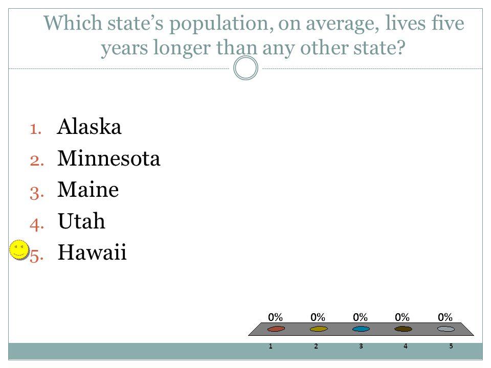 Alaska Minnesota Maine Utah Hawaii