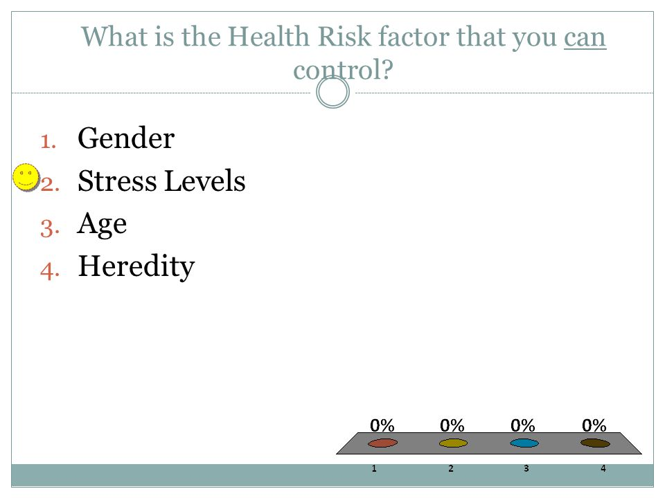 What is the Health Risk factor that you can control