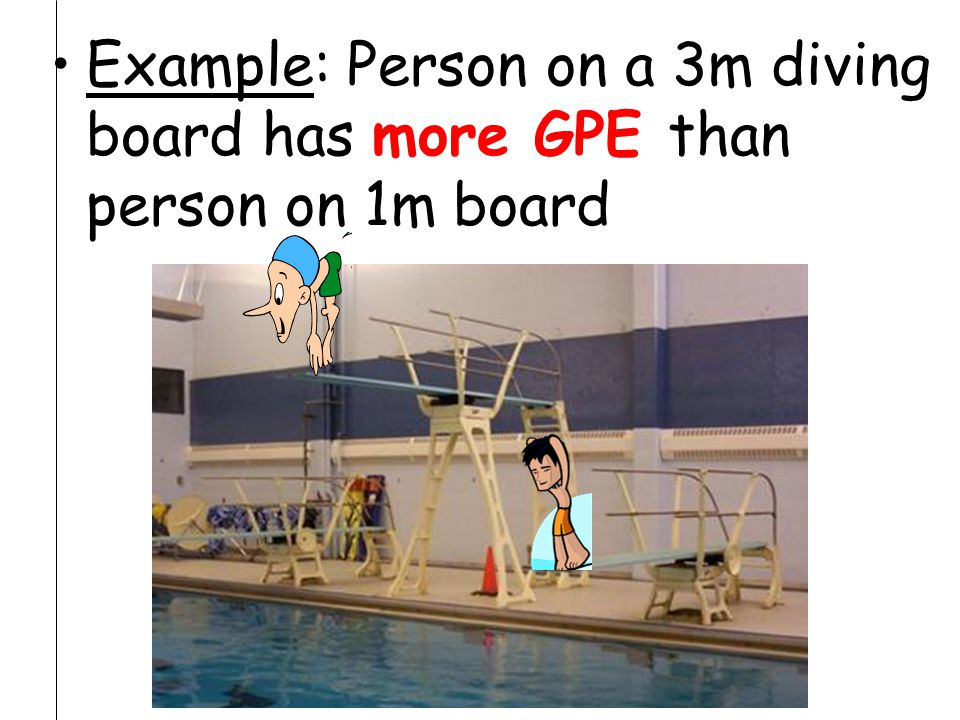Example: Person on a 3m diving board has more GPE than person on 1m board