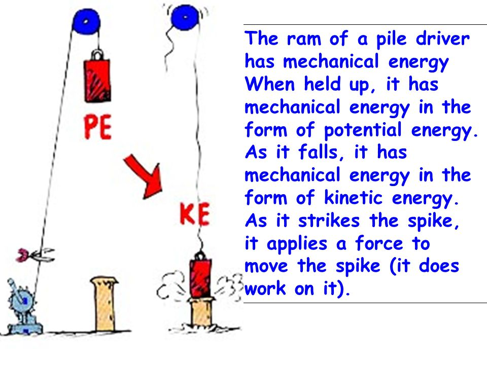 The ram of a pile driver has mechanical energy When held up, it has mechanical energy in the form of potential energy.