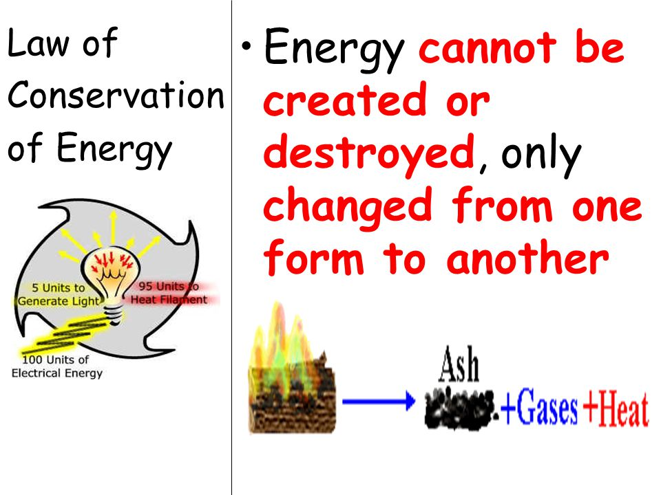 law of conservation of energy What is energy what is the law of conservation of energy examples for transfer of energy from one form to another learn more from our mentors @byjuscom.