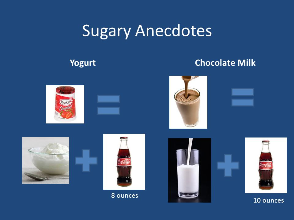 Sugary Anecdotes Yogurt Chocolate Milk 8 ounces 10 ounces