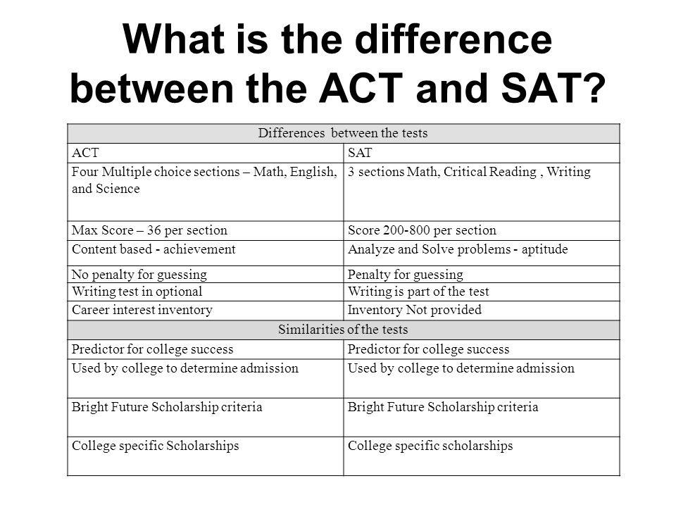 What is the difference between the ACT and SAT