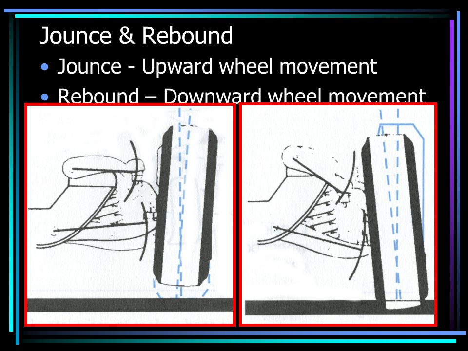 Jounce & Rebound Jounce - Upward wheel movement