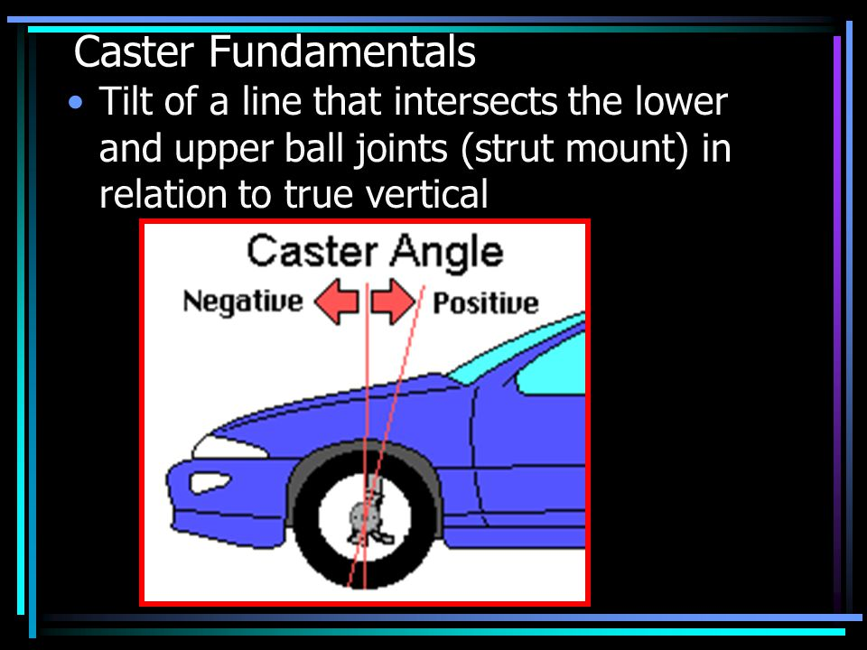 Caster Fundamentals Tilt of a line that intersects the lower and upper ball joints (strut mount) in relation to true vertical.