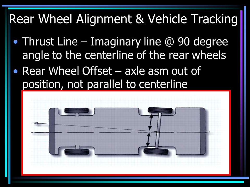 Rear Wheel Alignment & Vehicle Tracking