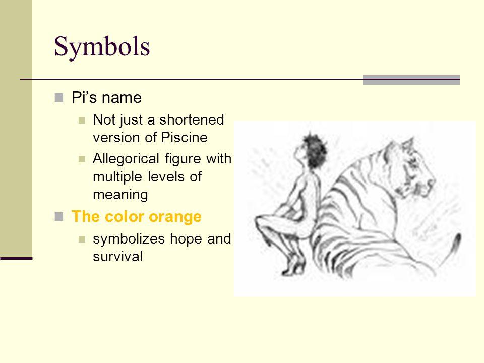 Symbols Pi's name The color orange