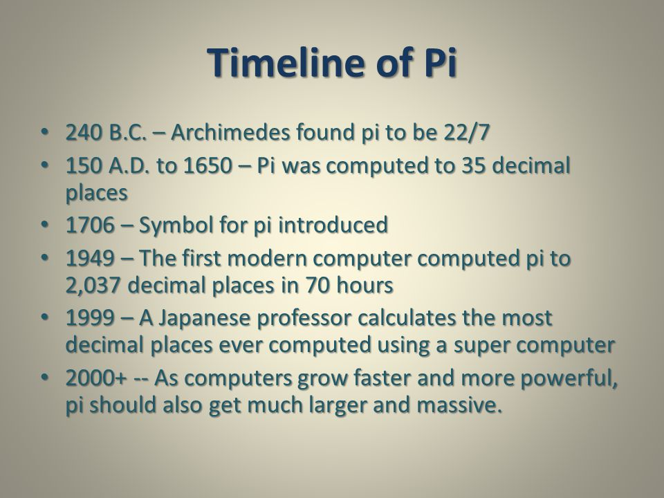 Timeline of Pi 240 B.C. – Archimedes found pi to be 22/7