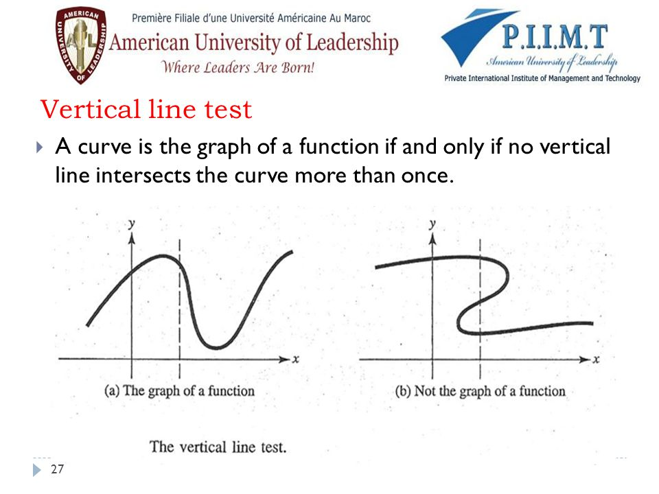 Vertical line test A curve is the graph of a function if and only if no vertical line intersects the curve more than once.