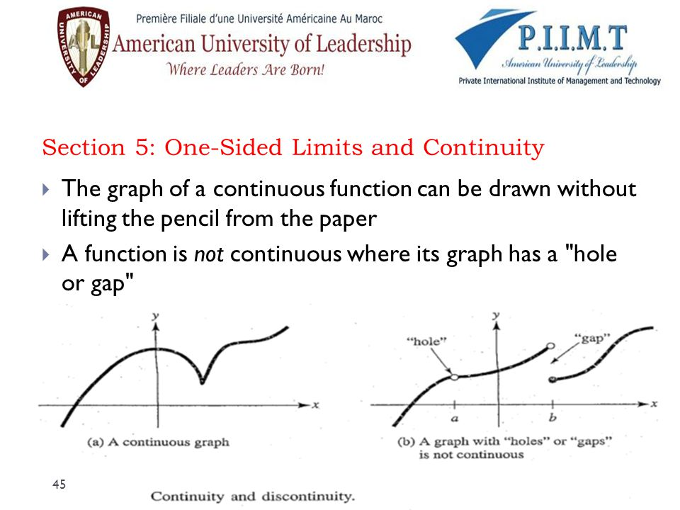Section 5: One-Sided Limits and Continuity