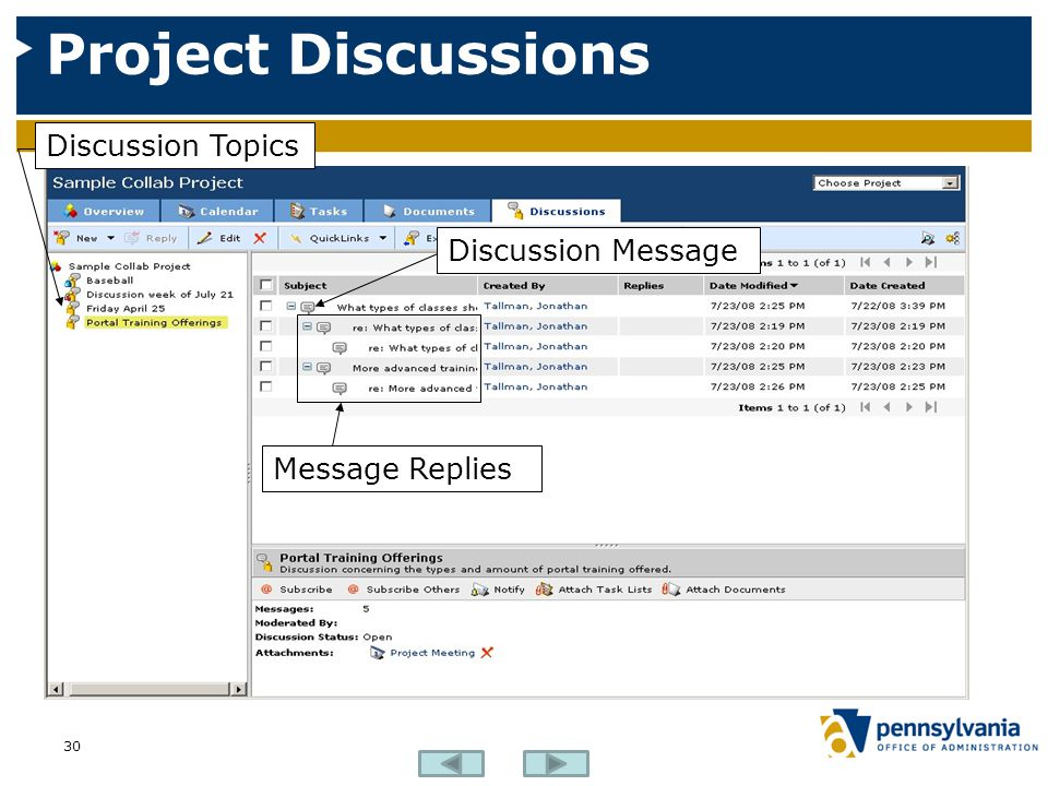 Project Discussions Discussion Topics Discussion Message