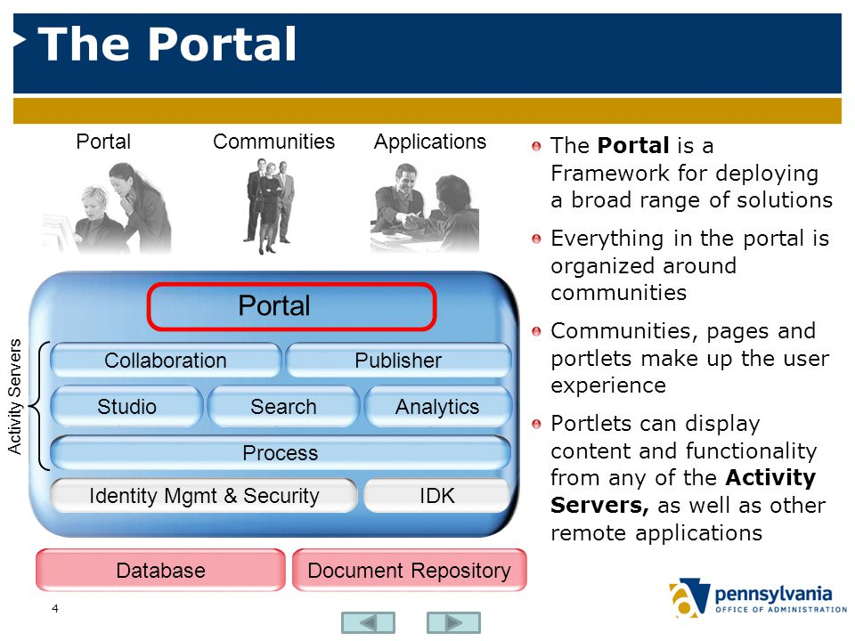 Identity Mgmt & Security
