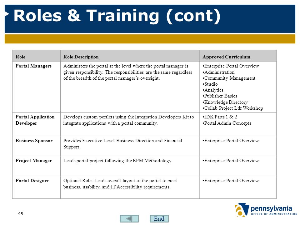 Roles & Training (cont)