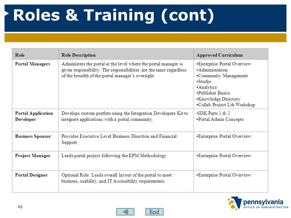 Roles & Training (cont)