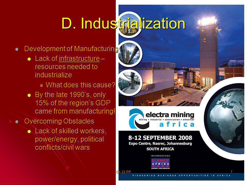 D. Industrialization Development of Manufacturing