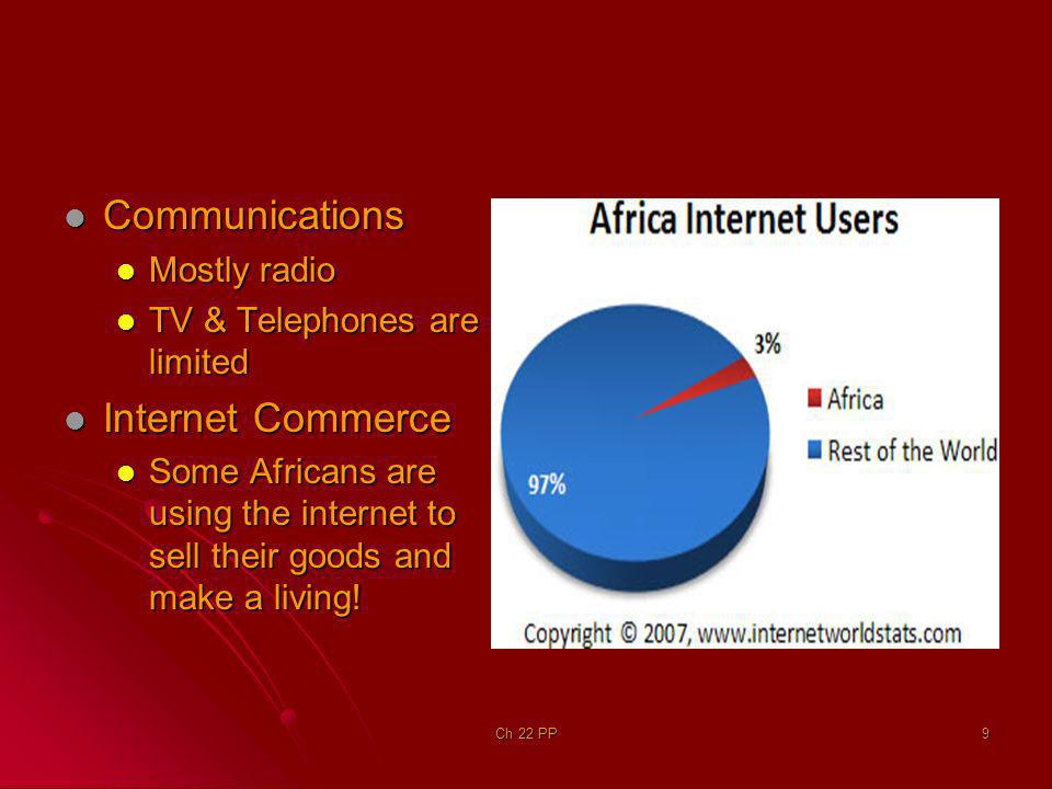 Communications Internet Commerce Mostly radio