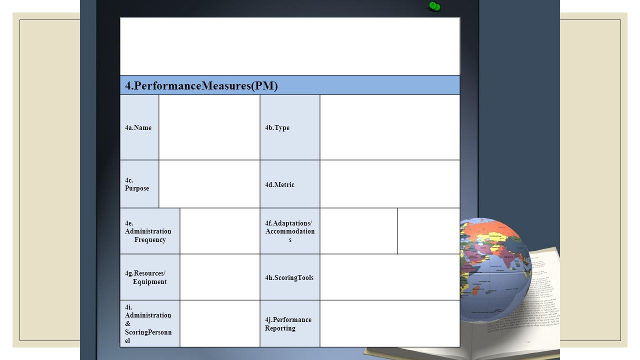SLOTemplateSteps: Teacher 4.PerformanceMeasures(PM) 4a.Name 4b.Type
