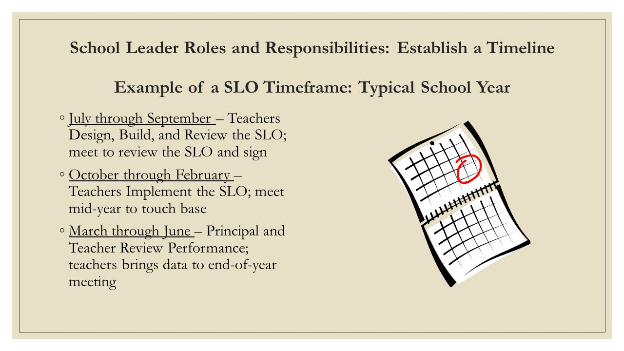School Leader Roles and Responsibilities: Establish a Timeline Example of a SLO Timeframe: Typical School Year