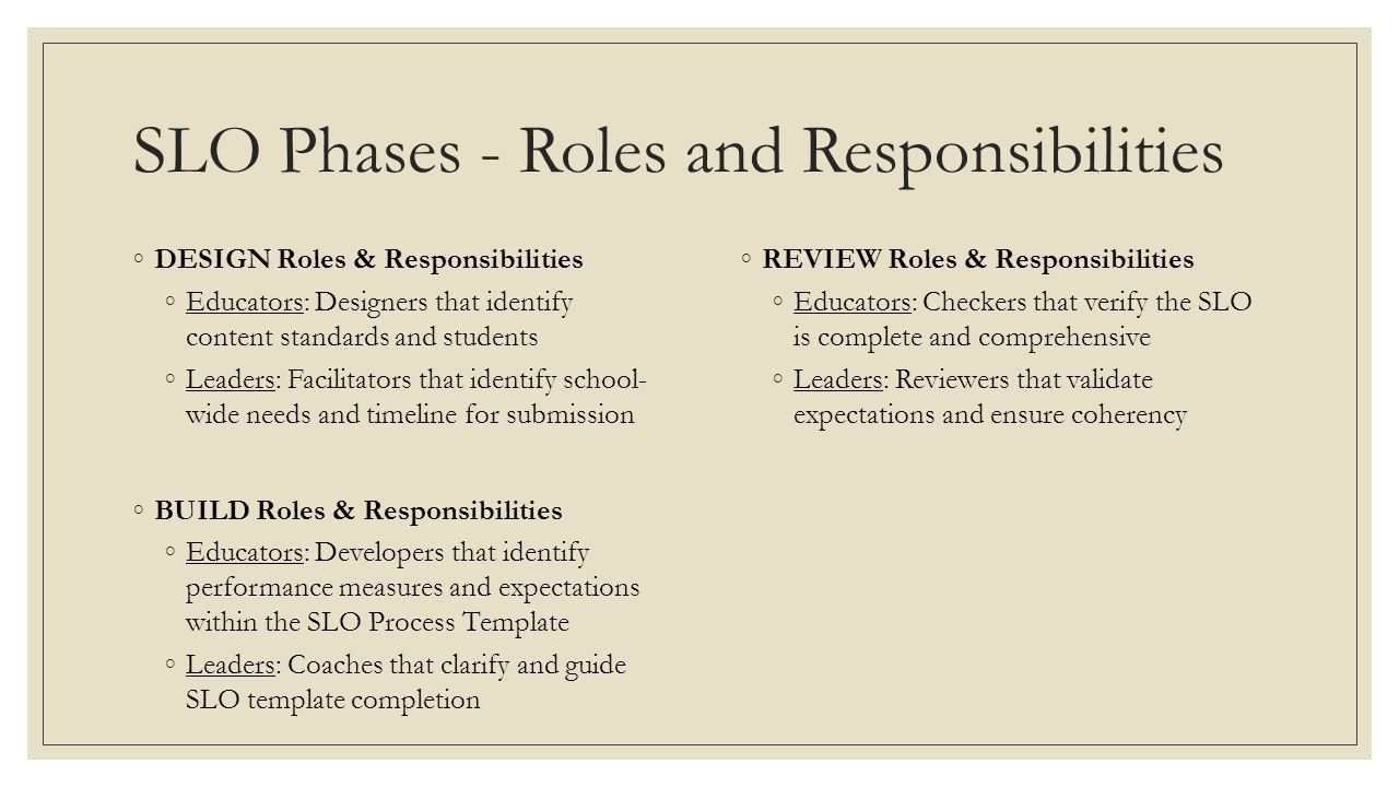 SLO Phases - Roles and Responsibilities