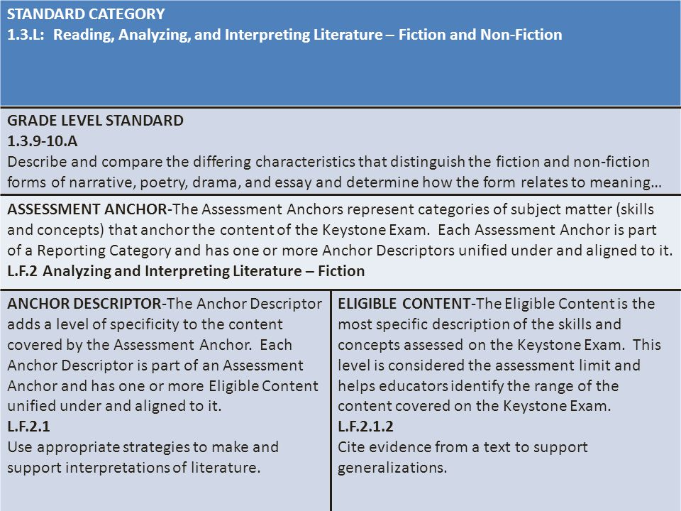 L.F.2 Analyzing and Interpreting Literature – Fiction