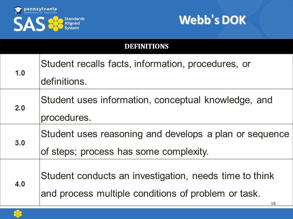 Webb's DOK DEFINITIONS. 1.0. Student recalls facts, information, procedures, or definitions. 2.0.