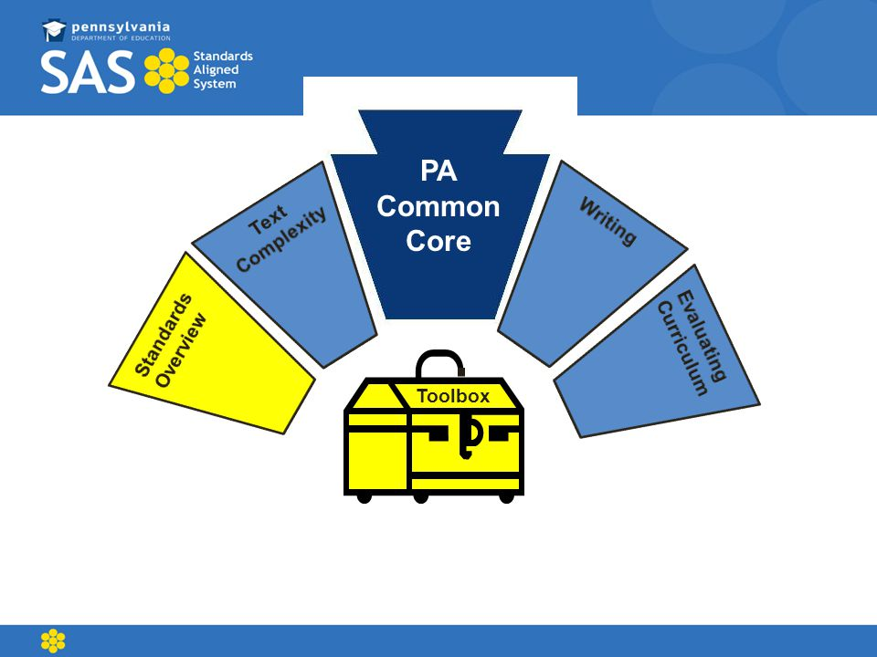 PA Common Core Text Complexity Writing Standards Overview Evaluating