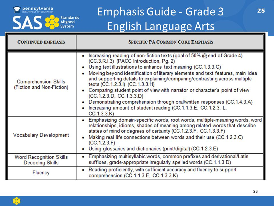 Emphasis Guide - Grade 3 English Language Arts 25