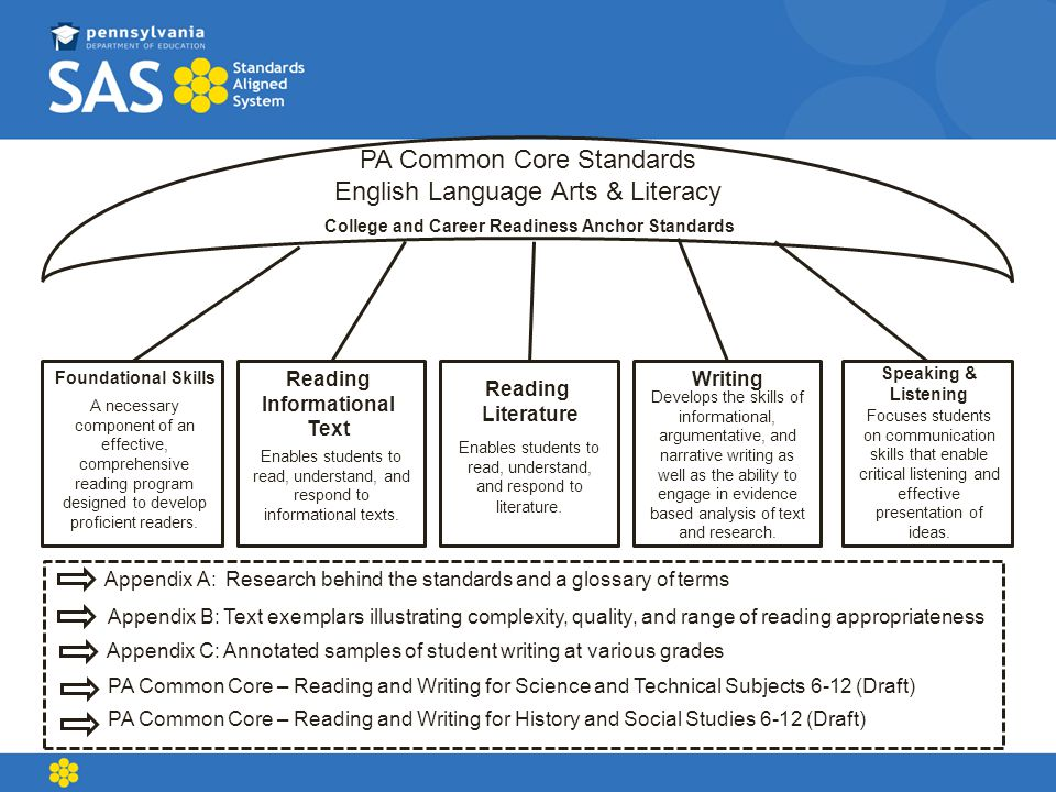 PA Common Core Standards English Language Arts & Literacy