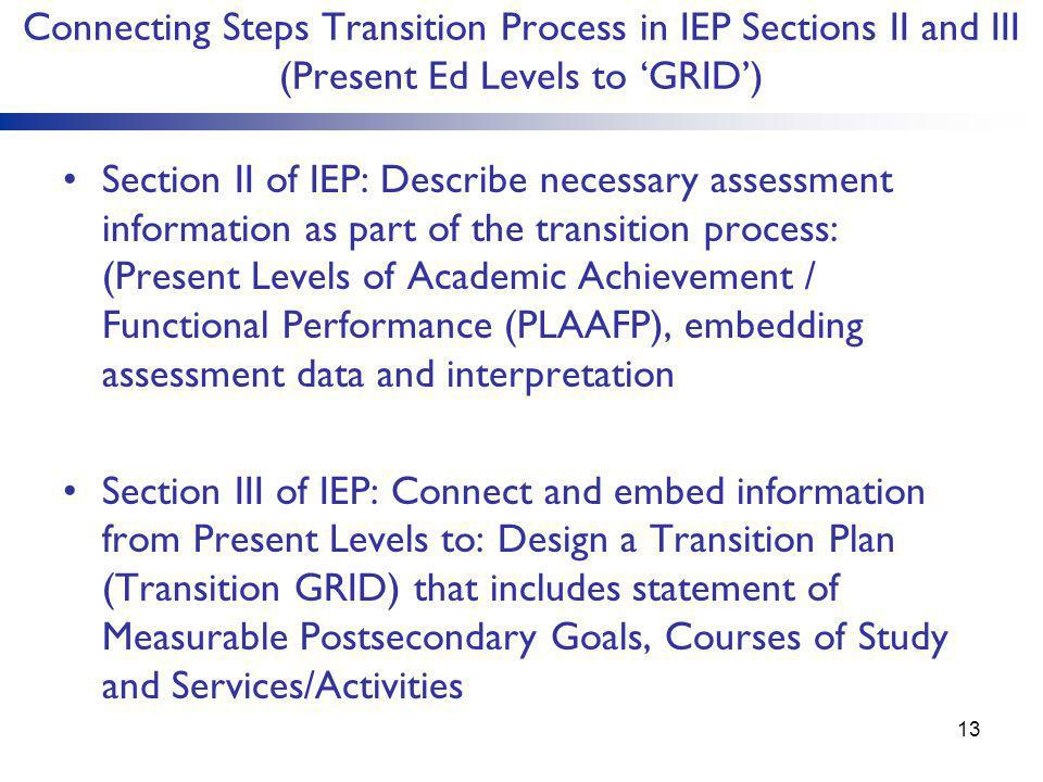 Connecting Steps Transition Process in IEP Sections II and III (Present Ed Levels to 'GRID')