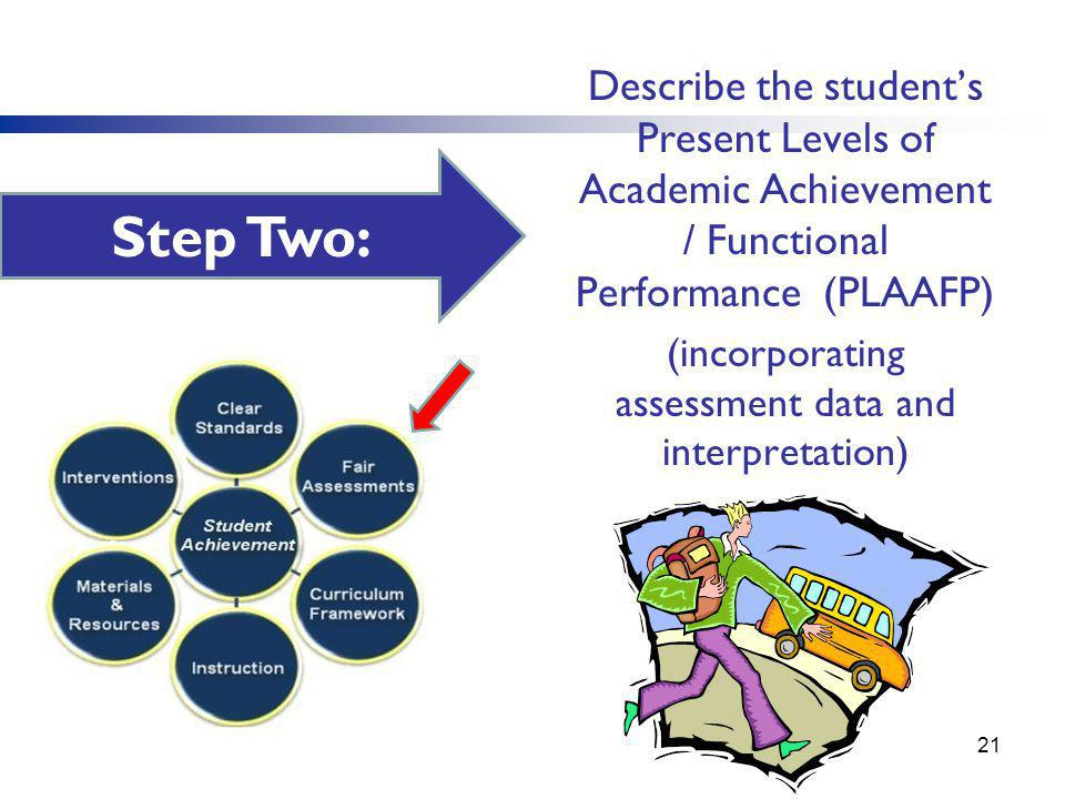 (incorporating assessment data and interpretation)