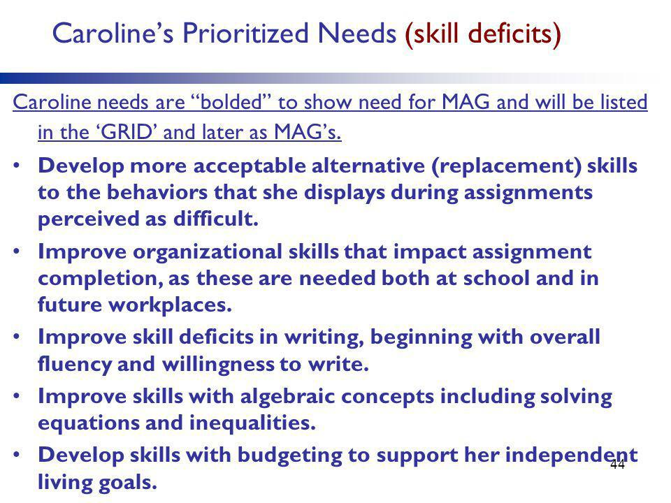 Caroline's Prioritized Needs (skill deficits)