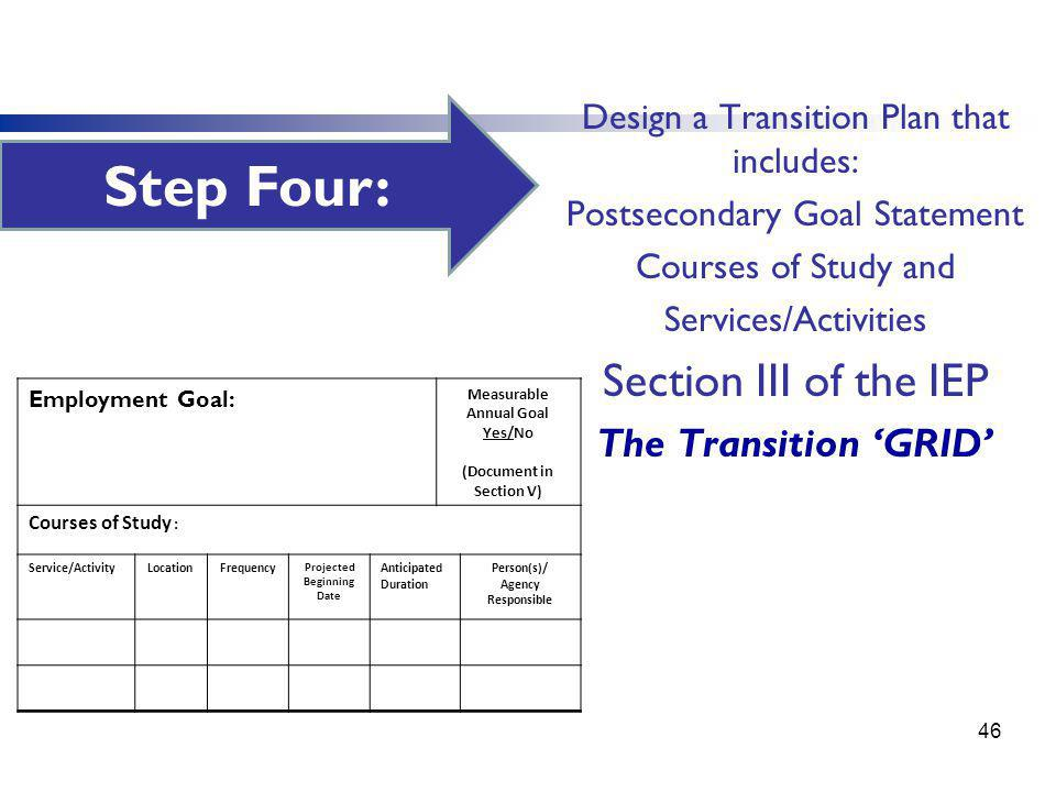 Step Four: Section III of the IEP The Transition 'GRID'