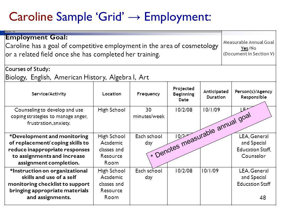 Caroline Sample 'Grid' → Employment: