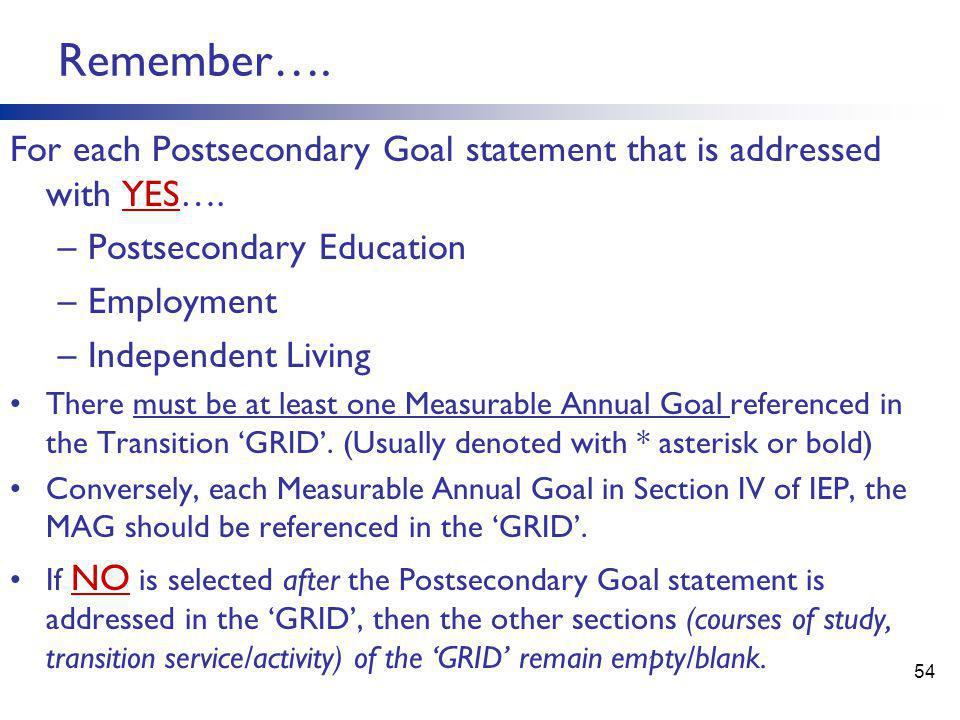 Remember…. For each Postsecondary Goal statement that is addressed with YES…. Postsecondary Education.